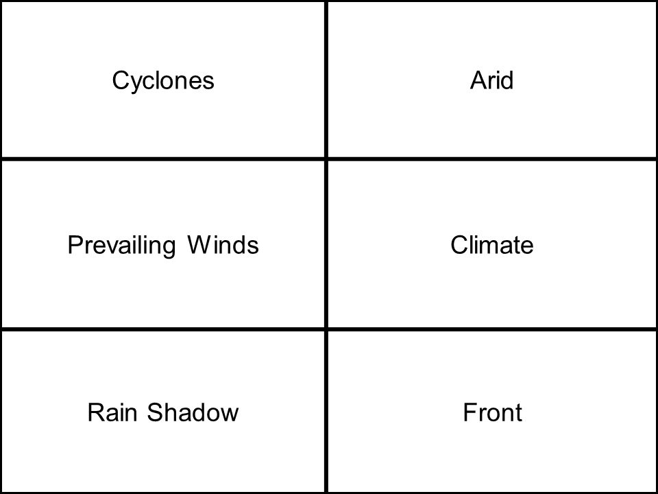 CyclonesArid Prevailing WindsClimate Rain ShadowFront
