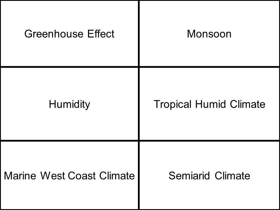 Greenhouse EffectMonsoon HumidityTropical Humid Climate Marine West Coast ClimateSemiarid Climate