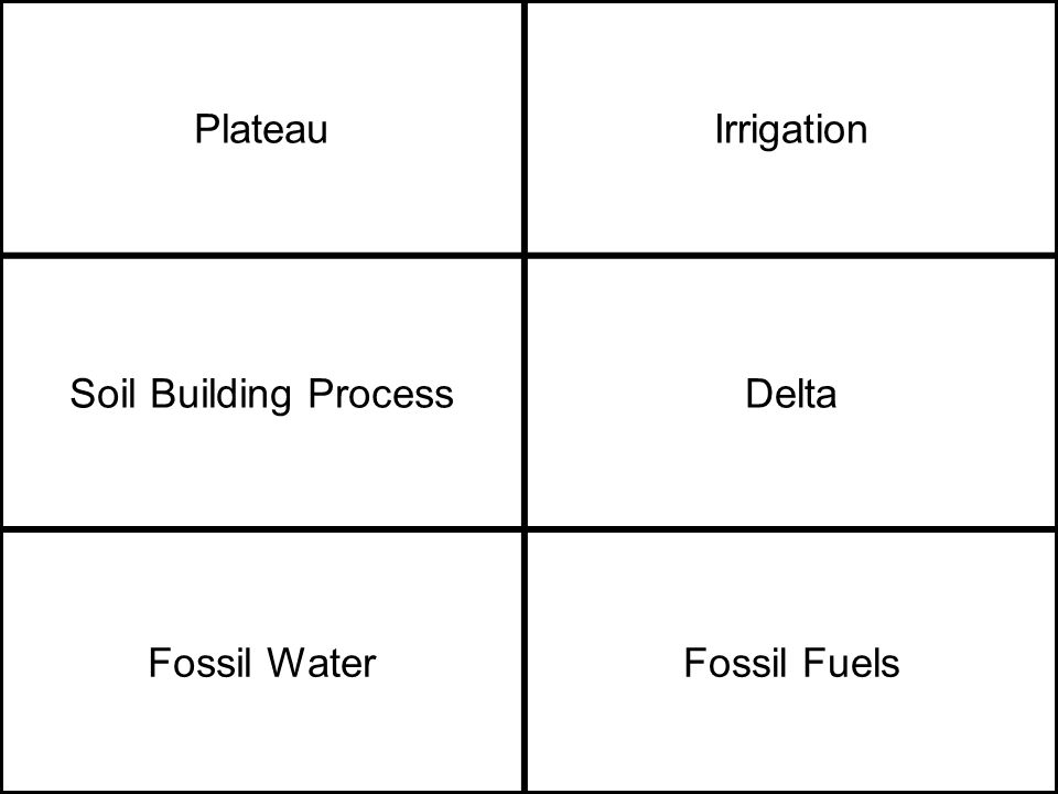 PlateauIrrigation Soil Building ProcessDelta Fossil WaterFossil Fuels
