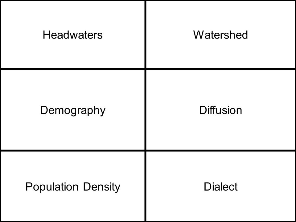 HeadwatersWatershed DemographyDiffusion Population DensityDialect