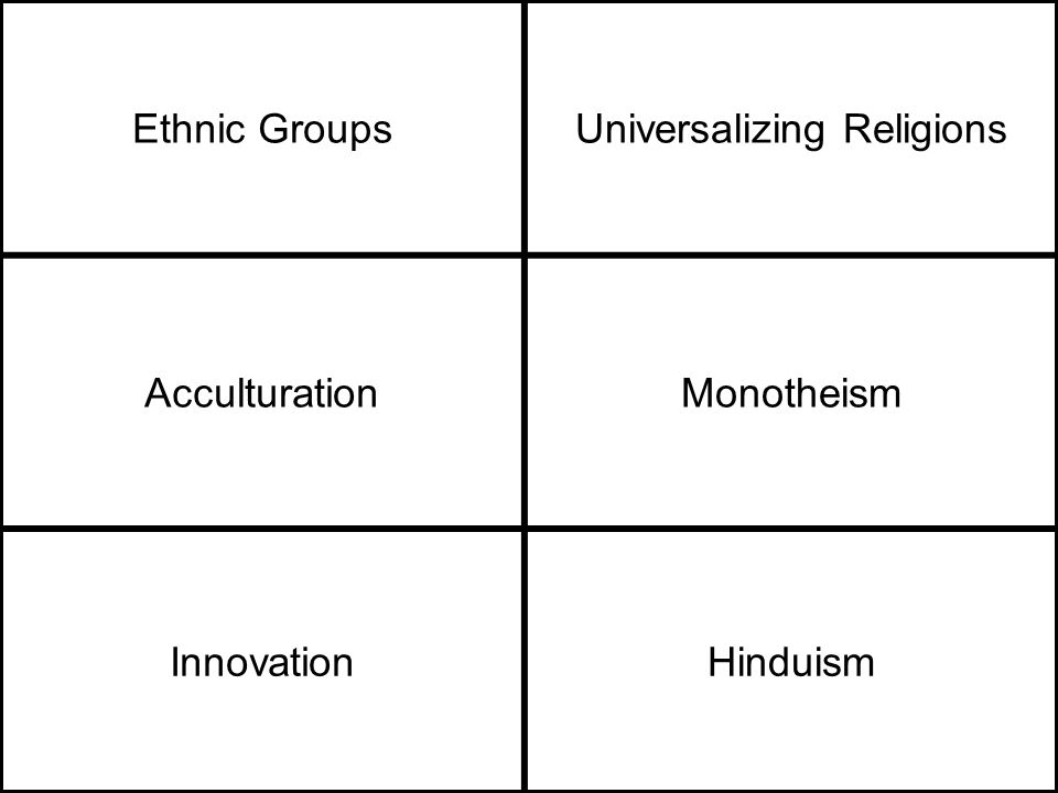 Ethnic GroupsUniversalizing Religions AcculturationMonotheism InnovationHinduism