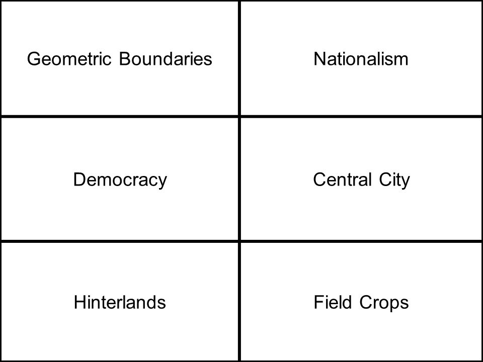 Geometric BoundariesNationalism DemocracyCentral City HinterlandsField Crops