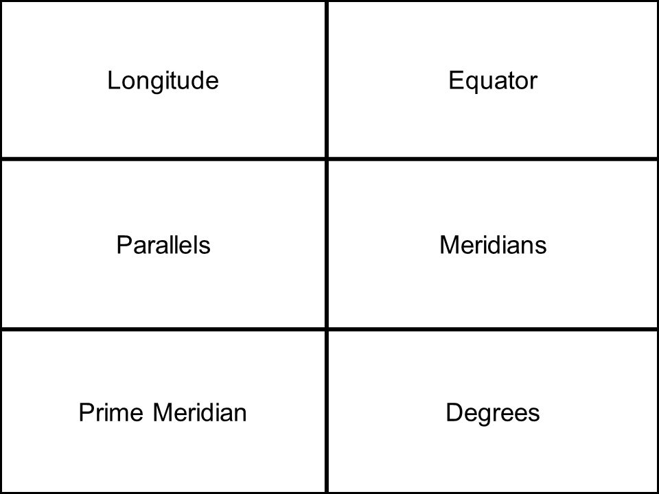 LongitudeEquator ParallelsMeridians Prime MeridianDegrees