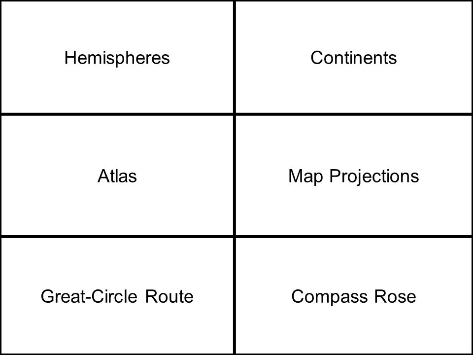 HemispheresContinents AtlasMap Projections Great-Circle RouteCompass Rose