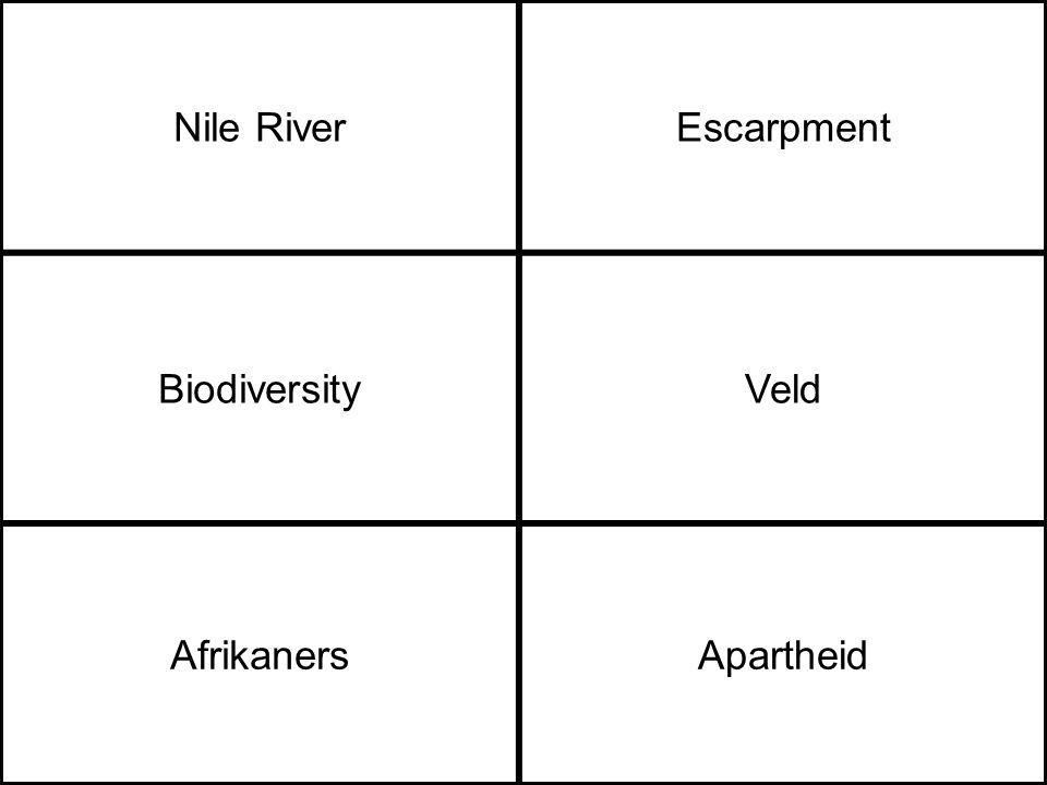 Nile RiverEscarpment BiodiversityVeld AfrikanersApartheid