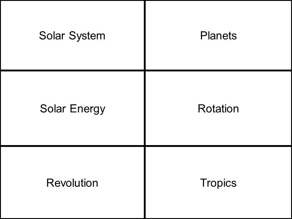 Solar SystemPlanets Solar EnergyRotation RevolutionTropics