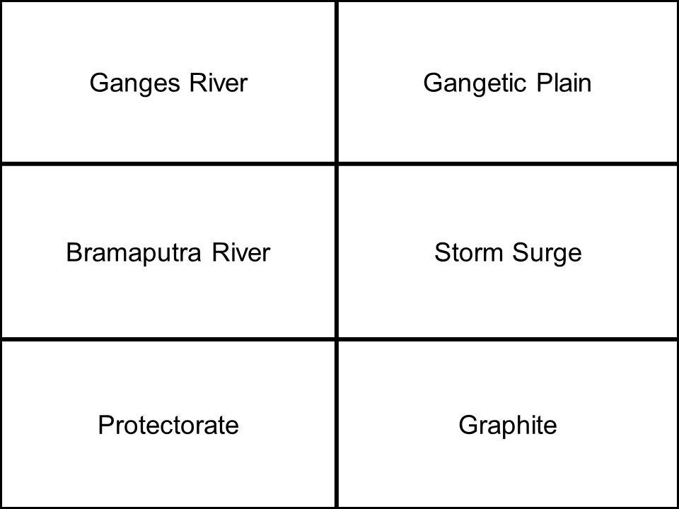 Ganges RiverGangetic Plain Bramaputra RiverStorm Surge ProtectorateGraphite