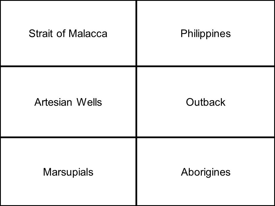 Strait of MalaccaPhilippines Artesian WellsOutback MarsupialsAborigines