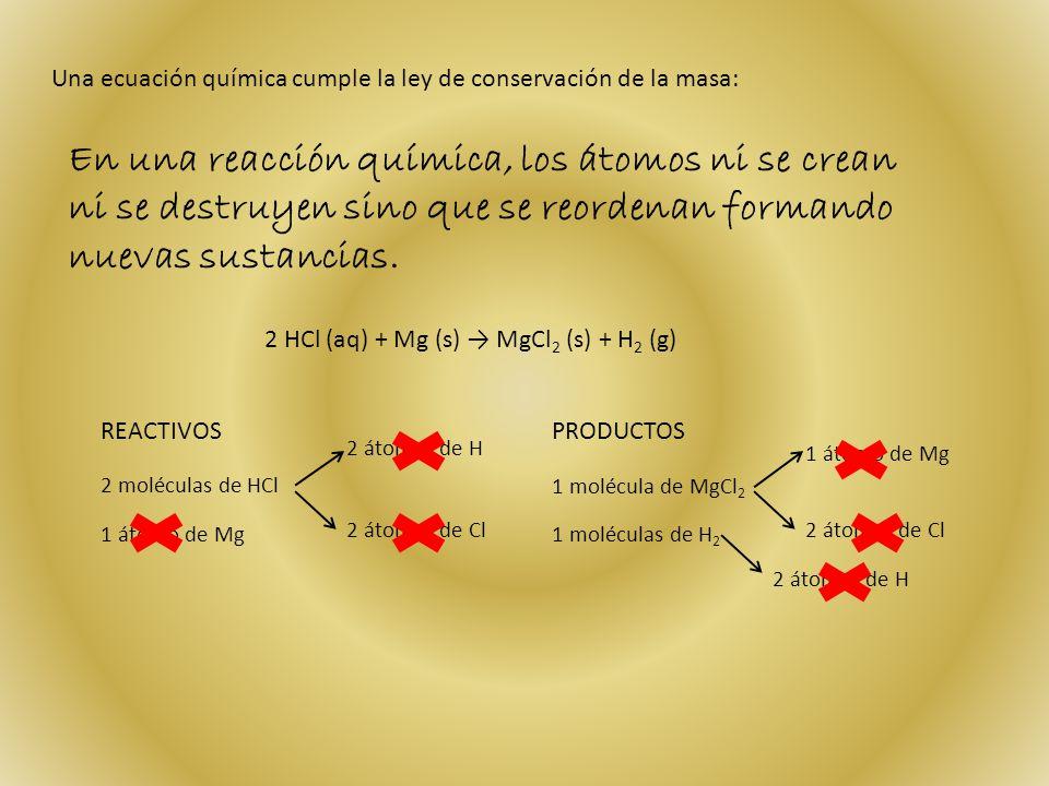 Una ecuación química cumple la ley de conservación de la masa: En una reacción química, los átomos ni se crean ni se destruyen sino que se reordenan formando nuevas sustancias.