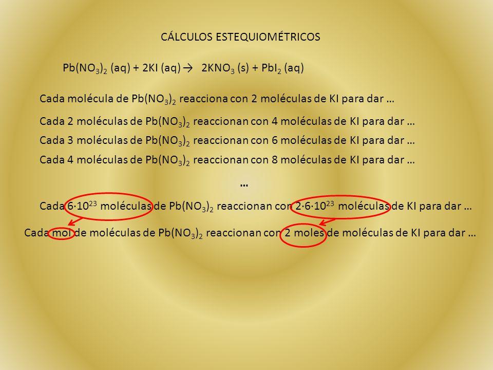 CÁLCULOS ESTEQUIOMÉTRICOS Pb(NO 3 ) 2 (aq) + 2KI (aq)2KNO 3 (s) + PbI 2 (aq)→ Cada molécula de Pb(NO 3 ) 2 reacciona con 2 moléculas de KI para dar … Cada 2 moléculas de Pb(NO 3 ) 2 reaccionan con 4 moléculas de KI para dar … Cada 3 moléculas de Pb(NO 3 ) 2 reaccionan con 6 moléculas de KI para dar … Cada 4 moléculas de Pb(NO 3 ) 2 reaccionan con 8 moléculas de KI para dar … Cada 6·10 23 moléculas de Pb(NO 3 ) 2 reaccionan con 2·6·10 23 moléculas de KI para dar … … Cada mol de moléculas de Pb(NO 3 ) 2 reaccionan con 2 moles de moléculas de KI para dar …