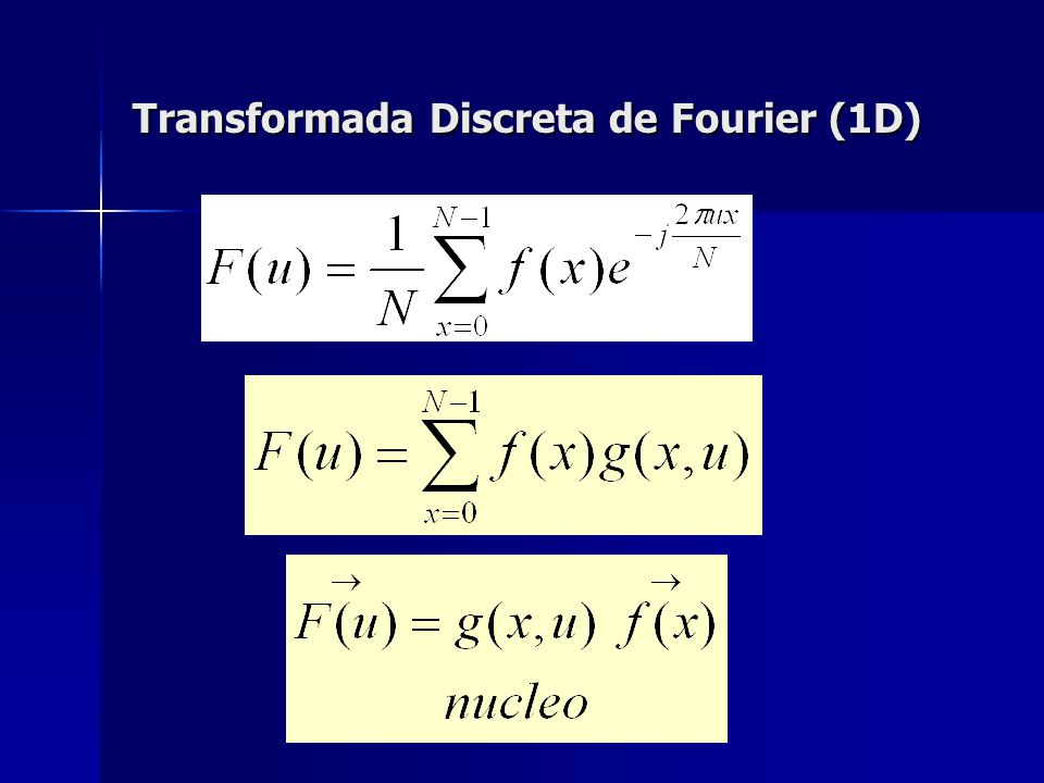 Núcleo o Kernel de la Transformada Discreta de Fourier PARTE REAL PARTE IMAGINARIA