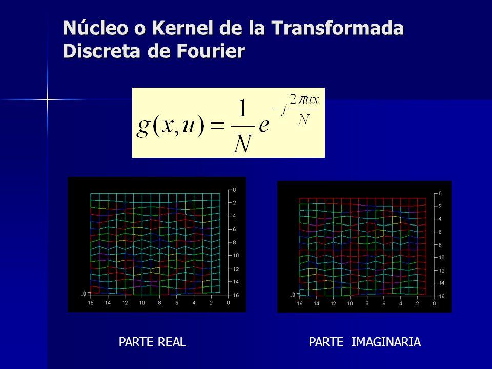Transformada Hartley Transformada Hartley (kernel)
