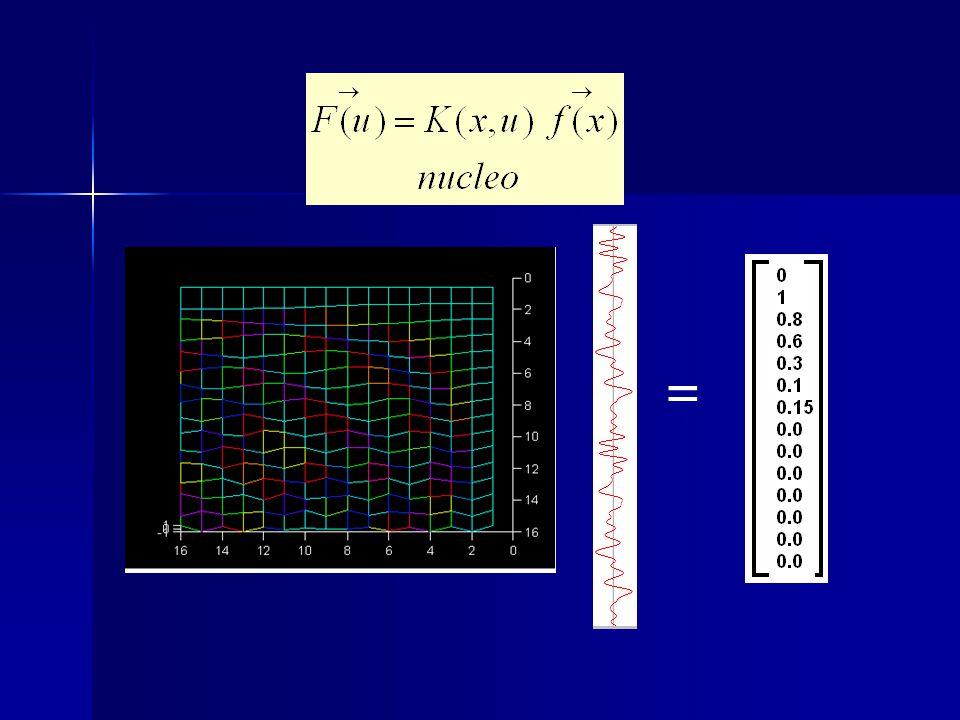 Transformada Discreta de Fourier (2D) Directa: Inversa: