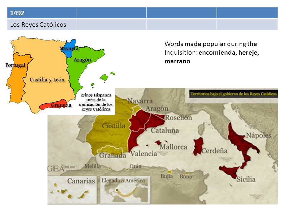 Words adopted from the American languages of the Mapuche, Mayan, Aztec, Inca and Taino: cacique, chocolate, cigarro, papa, tiza, tomate