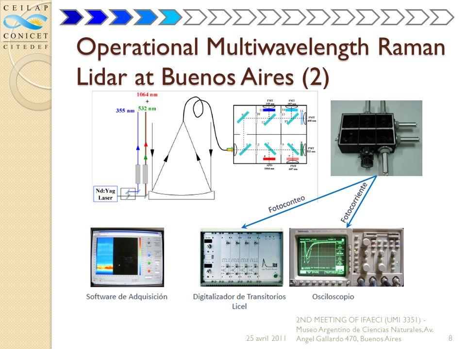 Operational Multiwavelength Raman Lidar at Buenos Aires (2) 25 avril 2011 2ND MEETING OF IFAECI (UMI 3351) - Museo Argentino de Ciencias Naturales, Av.