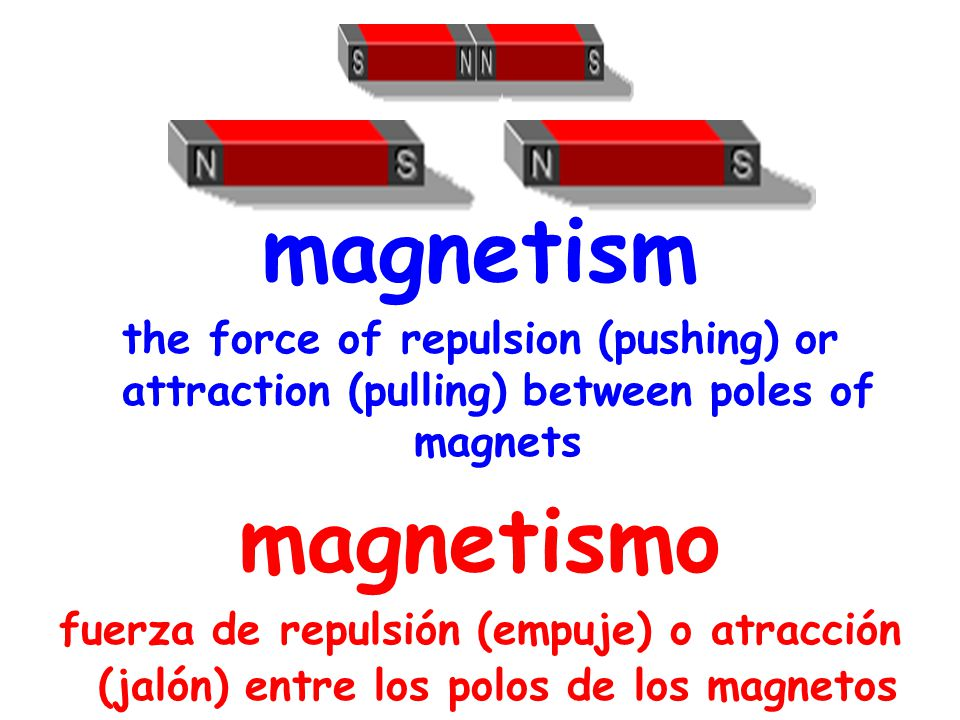 magnetism the force of repulsion (pushing) or attraction (pulling) between poles of magnets magnetismo fuerza de repulsión (empuje) o atracción (jalón