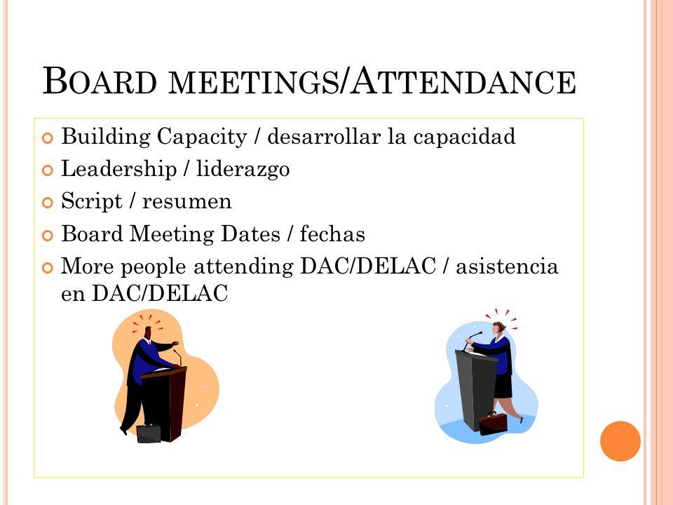 B OARD MEETINGS /A TTENDANCE Building Capacity / desarrollar la capacidad Leadership / liderazgo Script / resumen Board Meeting Dates / fechas More people attending DAC/DELAC / asistencia en DAC/DELAC