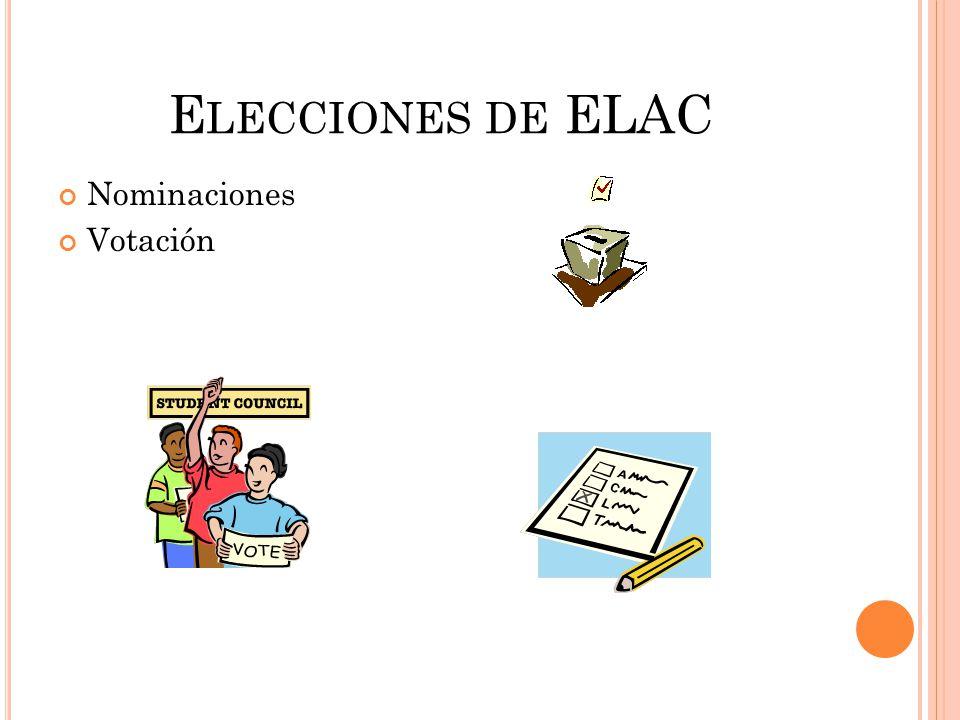 E LECCIONES DE ELAC Nominaciones Votación