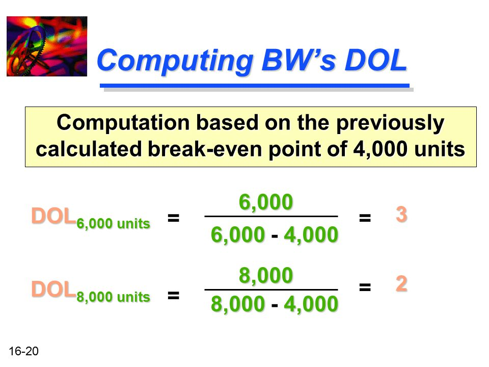 16-20 Computing BW's DOL DOL 6,000 units Computation based on the previously calculated break-even point of 4,000 units = 6,000 6,000 4,000 6,000 - 4,