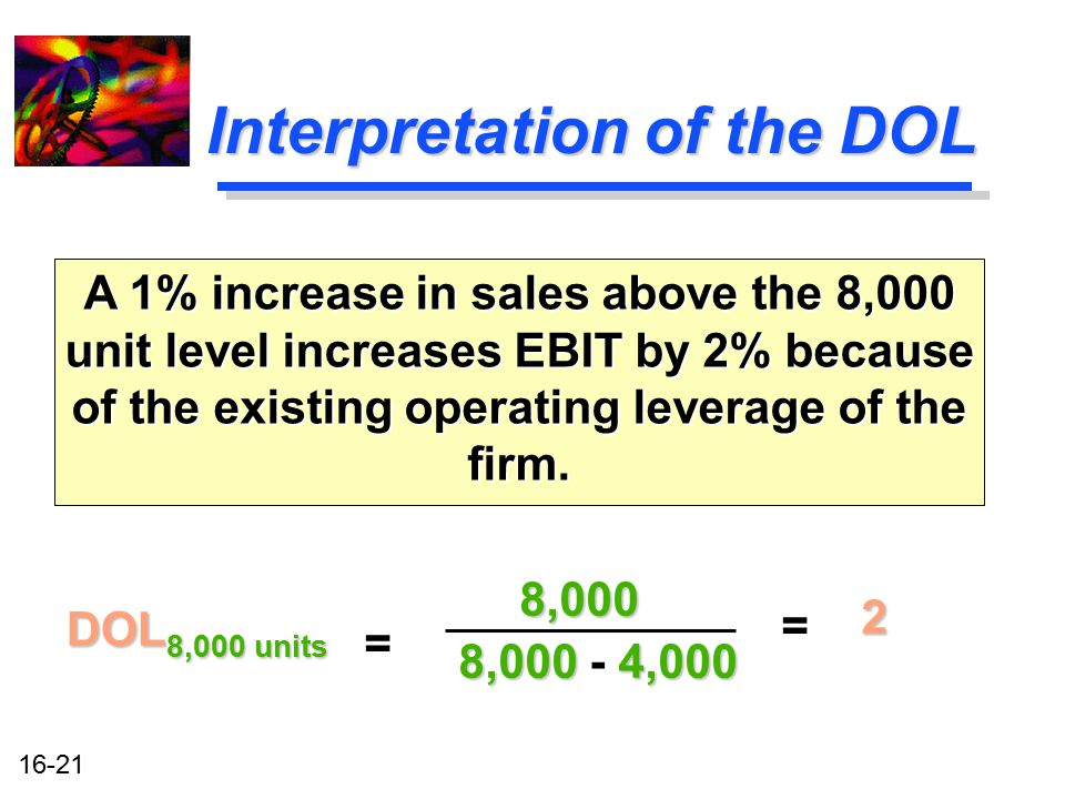 16-21 Interpretation of the DOL A 1% increase in sales above the 8,000 unit level increases EBIT by 2% because of the existing operating leverage of t