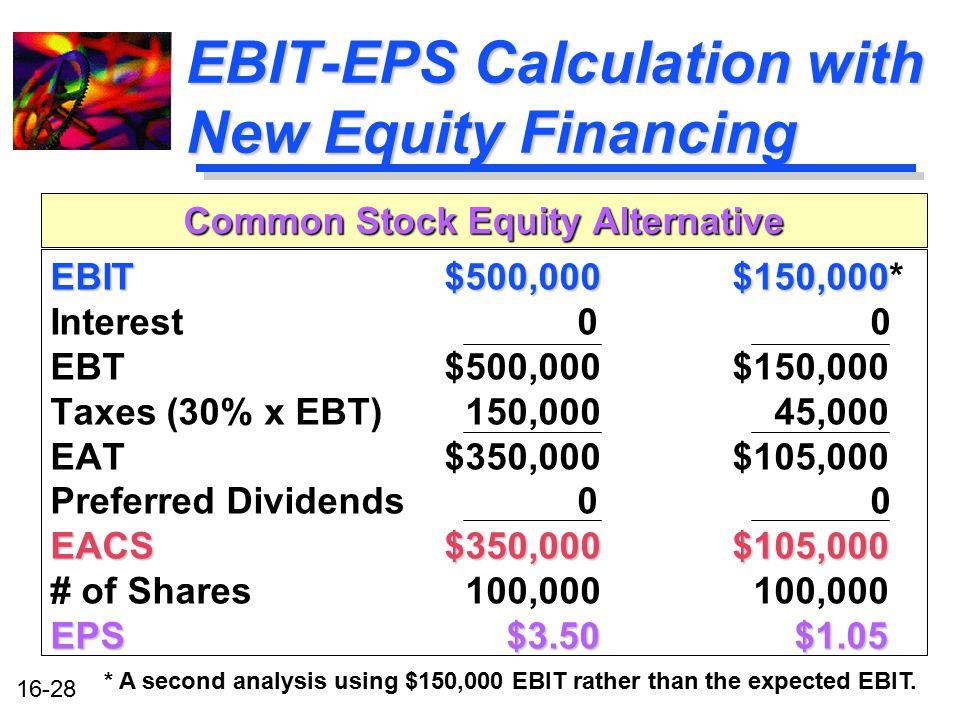 16-28 EBIT-EPS Calculation with New Equity Financing EBIT $500,000 $150,000 EBIT $500,000 $150,000* Interest 0 0 EBT $500,000 $150,000 Taxes (30% x EB
