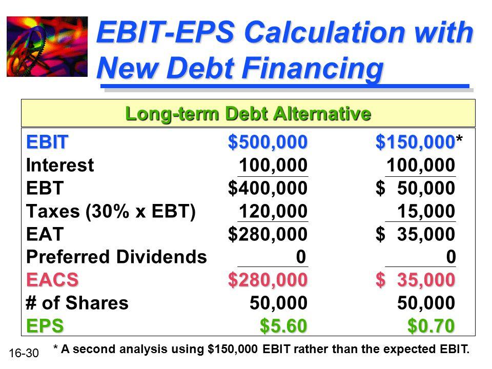 16-30 EBIT-EPS Calculation with New Debt Financing EBIT $500,000 $150,000 EBIT $500,000 $150,000* Interest 100,000 100,000 EBT $400,000 $ 50,000 Taxes