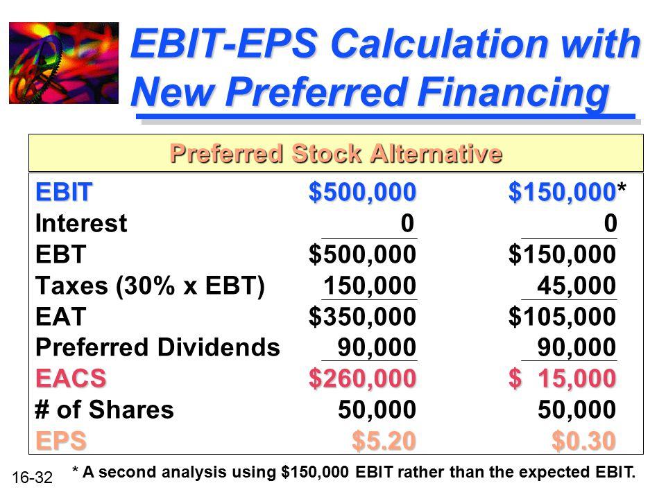 16-32 EBIT-EPS Calculation with New Preferred Financing EBIT $500,000 $150,000 EBIT $500,000 $150,000* Interest 0 0 EBT $500,000 $150,000 Taxes (30% x