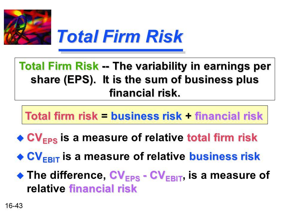 16-43 Total Firm Risk u CV EPS total firm risk u CV EPS is a measure of relative total firm risk u CV EBIT business risk u CV EBIT is a measure of rel