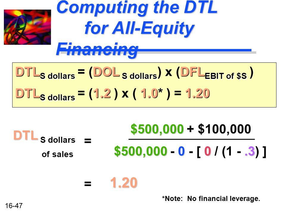 16-47 Computing the DTL for All-Equity Financing DTL DTL S dollars of sales = $500,000 $500,000 + $100,000 $500,000 00.3 $500,000 - 0 - [ 0 / (1 -.3)