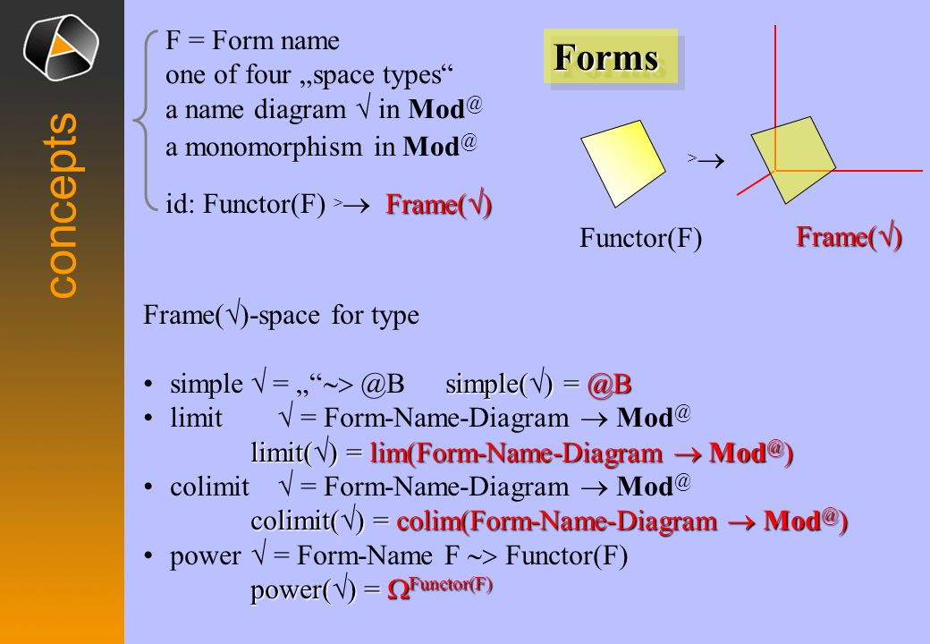 "concepts F = Form name one of four ""space types a name diagram √ in Mod @ Frame( √ ) a monomorphism in Mod @ id: Functor(F) >  Frame( √ ) Frame( √ )-space for type simple() =@B simple √ = ""  @  simple( √ ) = @B limit √ = Form-Name-Diagram  Mod @ limit() = lim(Form-Name-Diagram  Mod @ ) limit( √ ) = lim(Form-Name-Diagram  Mod @ ) colimit √ = Form-Name-Diagram  Mod @ colimit() = colim(Form-Name-Diagram  Mod @ ) colimit( √ ) = colim(Form-Name-Diagram  Mod @ ) power √ = Form-Name F  Functor(F) power() =  Functor(F) power( √ ) =  Functor(F) Frame( √ ) >> Functor(F) FormsForms"
