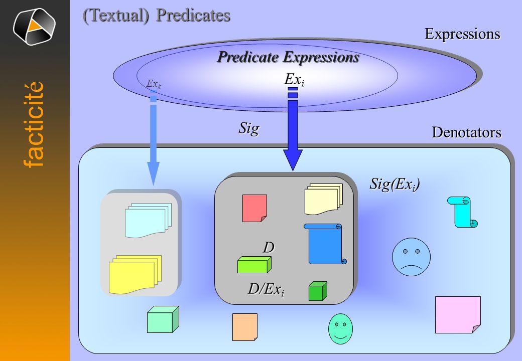 Expressions Denotators Sig(Ex i Sig(Ex i ) (Textual) Predicates Sig Ex i D/Ex i Ex k Predicate Expressions facticit éD