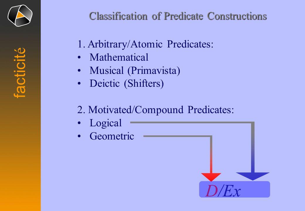 1. Arbitrary/Atomic Predicates: Mathematical Musical (Primavista) Deictic (Shifters) 2.