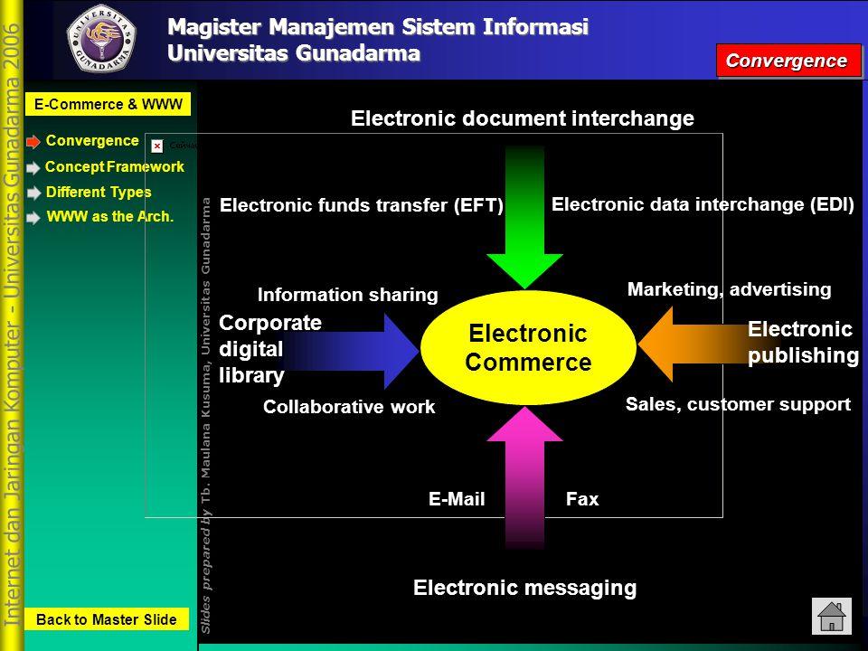 Internet dan Jaringan Komputer - Universitas Gunadarma 2006 Magister Manajemen Sistem Informasi E-Commerce & WWW Slides prepared by Tb.