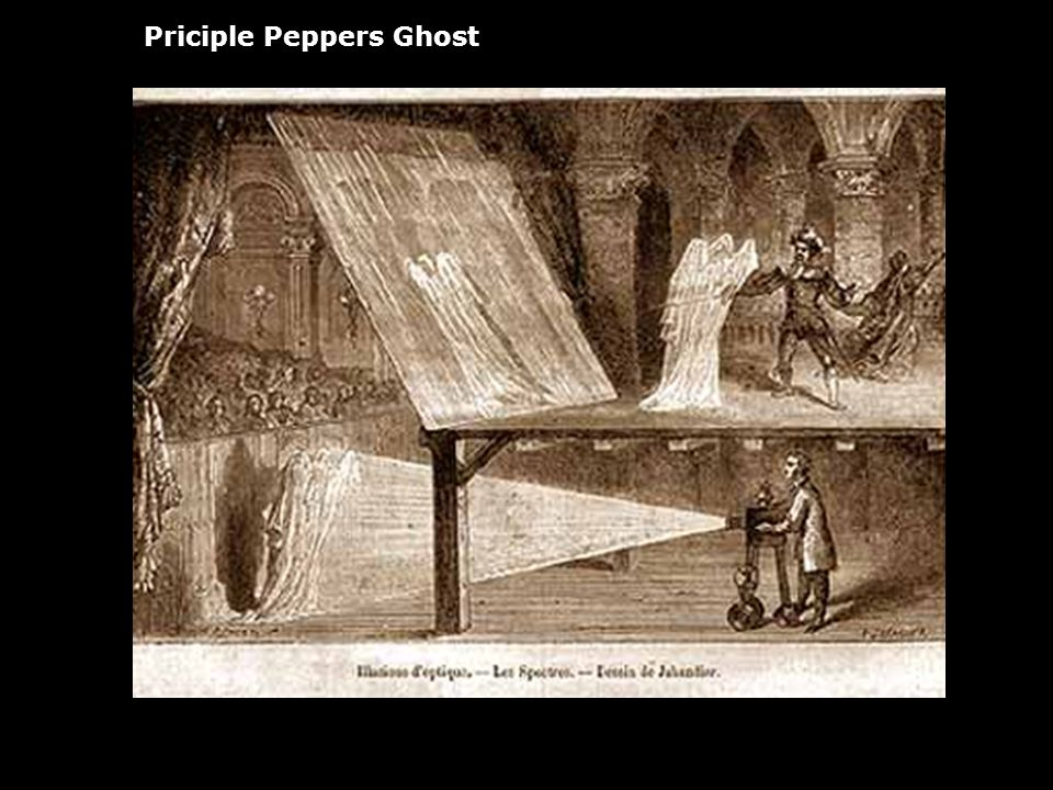 Priciple Peppers Ghost