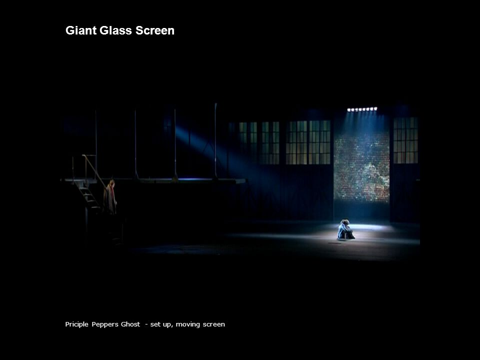 Giant Glass Screen Priciple Peppers Ghost - set up, moving screen Film met frank