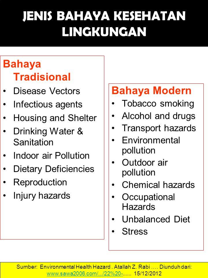 JENIS BAHAYA KESEHATAN LINGKUNGAN Bahaya Tradisional Disease Vectors Infectious agents Housing and Shelter Drinking Water & Sanitation Indoor air Poll