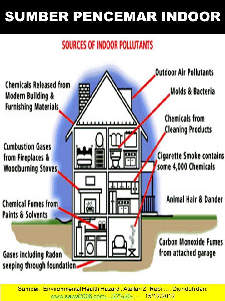 SUMBER PENCEMAR INDOOR Sumber: Environmental Health Hazard. Atallah Z. Rabi …. Diunduh dari: www.sawa2006.com/.../22%20-...... 15/12/2012 www.sawa2006