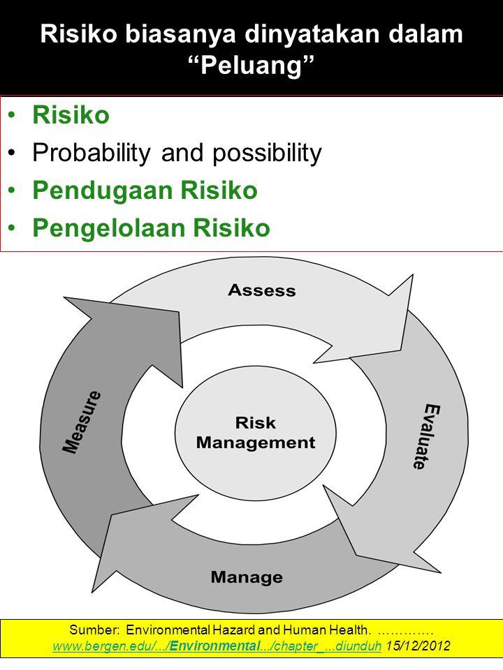 "Risiko biasanya dinyatakan dalam ""Peluang"" Risiko Probability and possibility Pendugaan Risiko Pengelolaan Risiko Sumber: Environmental Hazard and Hum"