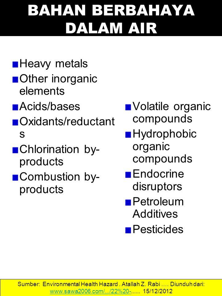 Volatile organic compounds Hydrophobic organic compounds Endocrine disruptors Petroleum Additives Pesticides Heavy metals Other inorganic elements Aci