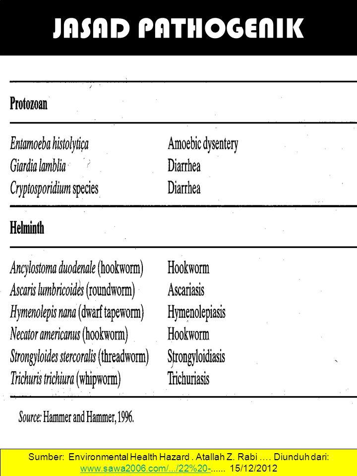 42 Sumber: Environmental Health Hazard. Atallah Z. Rabi …. Diunduh dari: www.sawa2006.com/.../22%20-...... 15/12/2012 www.sawa2006.com/.../22%20- JASA