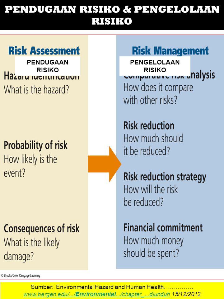PENDUGAAN RISIKO & PENGELOLAAN RISIKO Sumber: Environmental Hazard and Human Health.