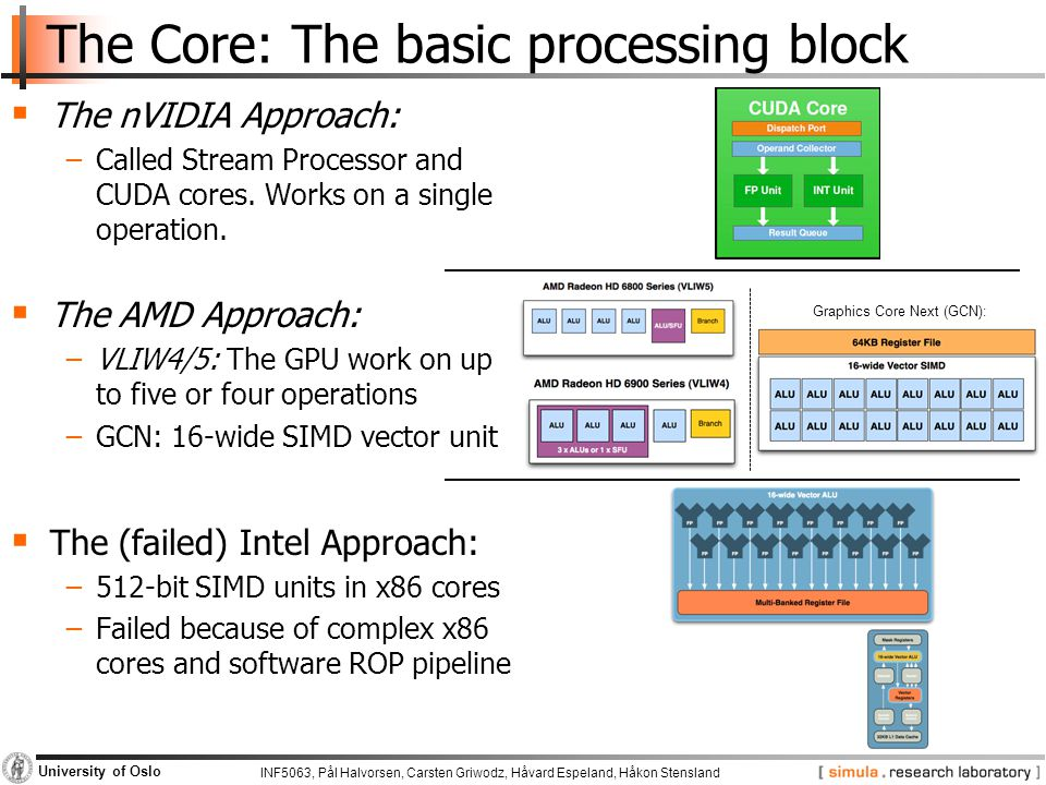 INF5063, Pål Halvorsen, Carsten Griwodz, Håvard Espeland, Håkon Stensland University of Oslo The Core: The basic processing block  The nVIDIA Approach: −Called Stream Processor and CUDA cores.