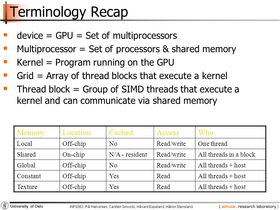 INF5063, Pål Halvorsen, Carsten Griwodz, Håvard Espeland, Håkon Stensland University of Oslo Terminology Recap  device = GPU = Set of multiprocessors  Multiprocessor = Set of processors & shared memory  Kernel = Program running on the GPU  Grid = Array of thread blocks that execute a kernel  Thread block = Group of SIMD threads that execute a kernel and can communicate via shared memory MemoryLocationCachedAccessWho LocalOff-chipNoRead/writeOne thread SharedOn-chipN/A - residentRead/writeAll threads in a block GlobalOff-chipNoRead/writeAll threads + host ConstantOff-chipYesReadAll threads + host TextureOff-chipYesReadAll threads + host