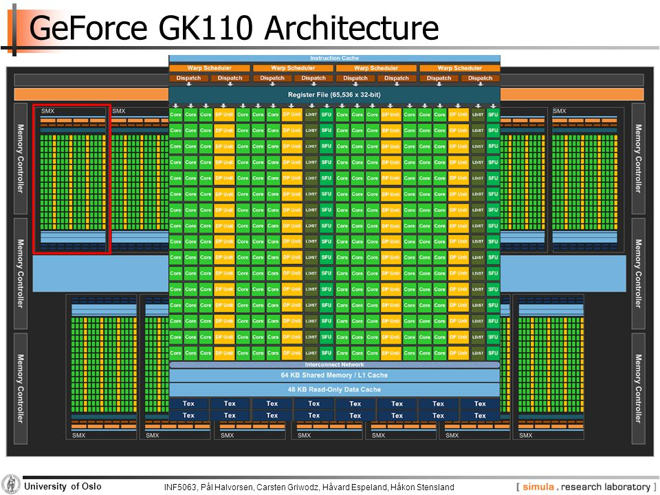 INF5063, Pål Halvorsen, Carsten Griwodz, Håvard Espeland, Håkon Stensland University of Oslo  nVidia Quadro 600 −GPU-5, GPU-6, GPU7, GPU-8 −Fermi Architecture  Based on the GF108(GL) chip −585 million transistors −96 Processing cores (CC) at 1280MHz −1024 MB Memory with 25,6 GB/sec bandwidth −Compute version 2.1 Lab Hardware #1