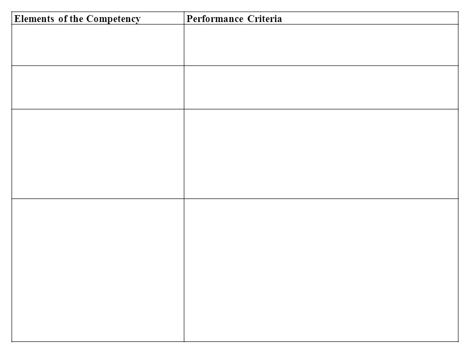 Elements of the CompetencyPerformance Criteria 1.