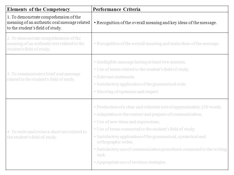 Elements of the CompetencyPerformance Criteria 1. To demonstrate comprehension of the meaning of an authentic oral message related to the student's fi