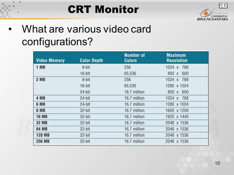 10 CRT Monitor What are various video card configurations