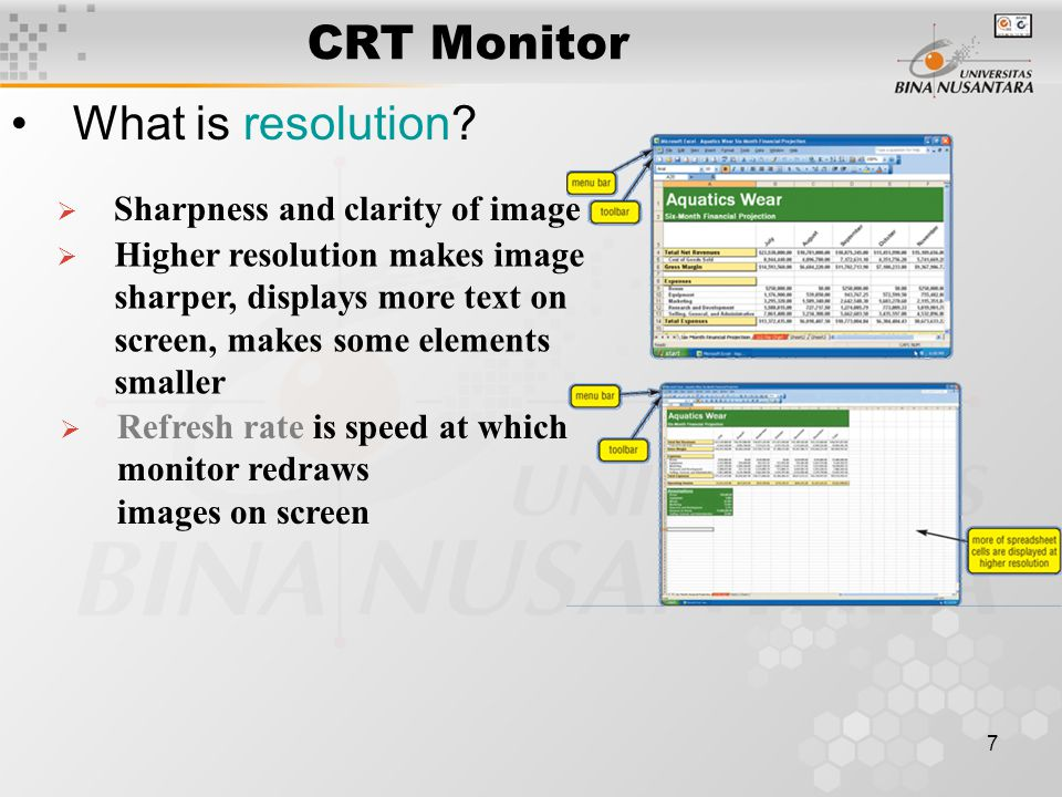 7 CRT Monitor What is resolution.