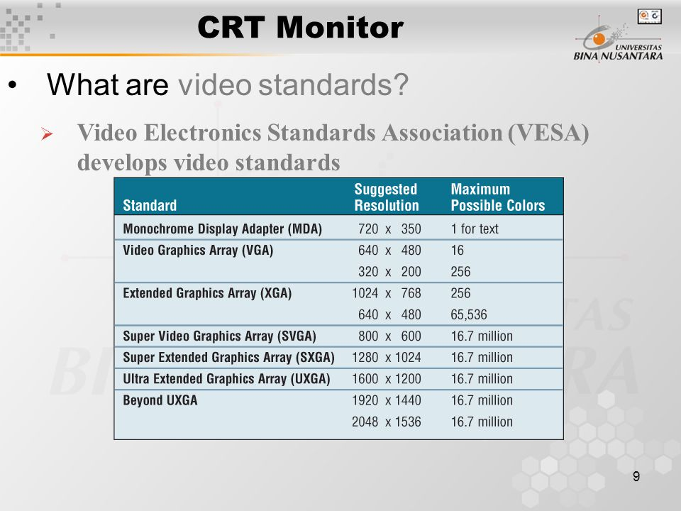 9 CRT Monitor What are video standards.