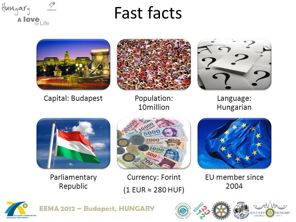 Fast facts Capital: BudapestPopulation: 10million Language: Hungarian Parliamentary Republic Currency: Forint (1 EUR ≈ 280 HUF) EU member since 2004 EEMA 2012 – Budapest, HUNGARY